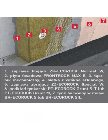 Rockwool FRONTROCK MAX E [160 MM]