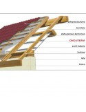 Folia refleksyjna ONDULINE ONDUTERM XL, 15m2