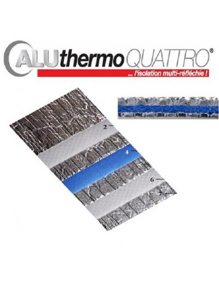 Folia termoizolacyjna Aluthermo Quattro, 7,5m2